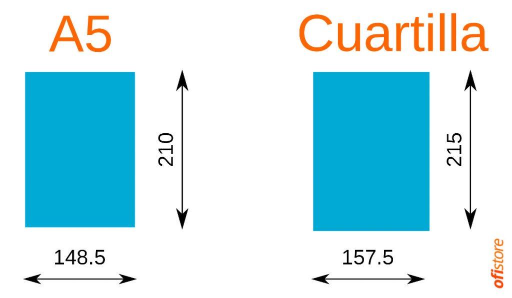 Diferencia de medidas entre formato Din A5 y Cuartilla