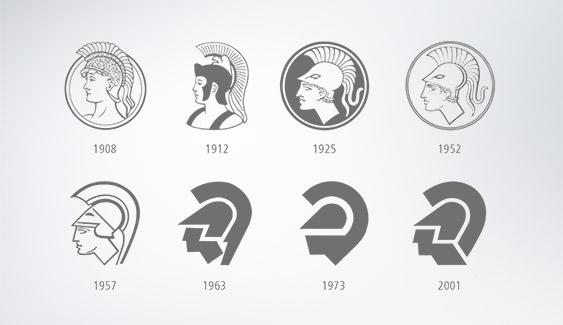 Evolución del logo de Staedtler