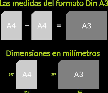 Medidas del Din A3