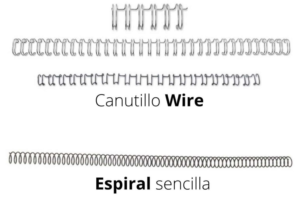 Diferencia canutillos wire y espiral para encuadernar