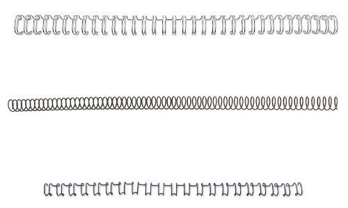 Canutillos wire y espirales encuadernación